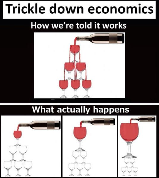Fred Langa: Trickle down: Theory and practice