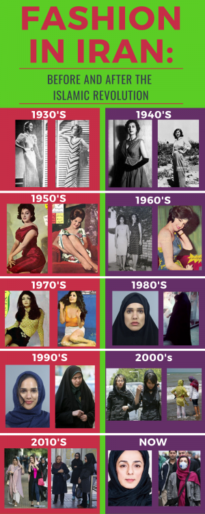 Fashion in Iran: Before and After the Islamic Revolution — Al Fusaic